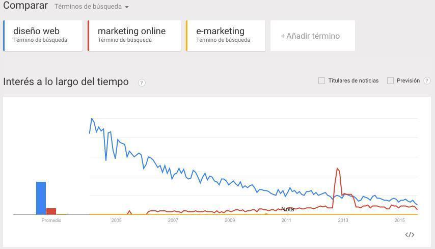Analitia marketing online ubicada en Mallorca ofrece servicios de posicionamiento web, SEO, SEM, Adwords, publicidad en buscadores, analítica web