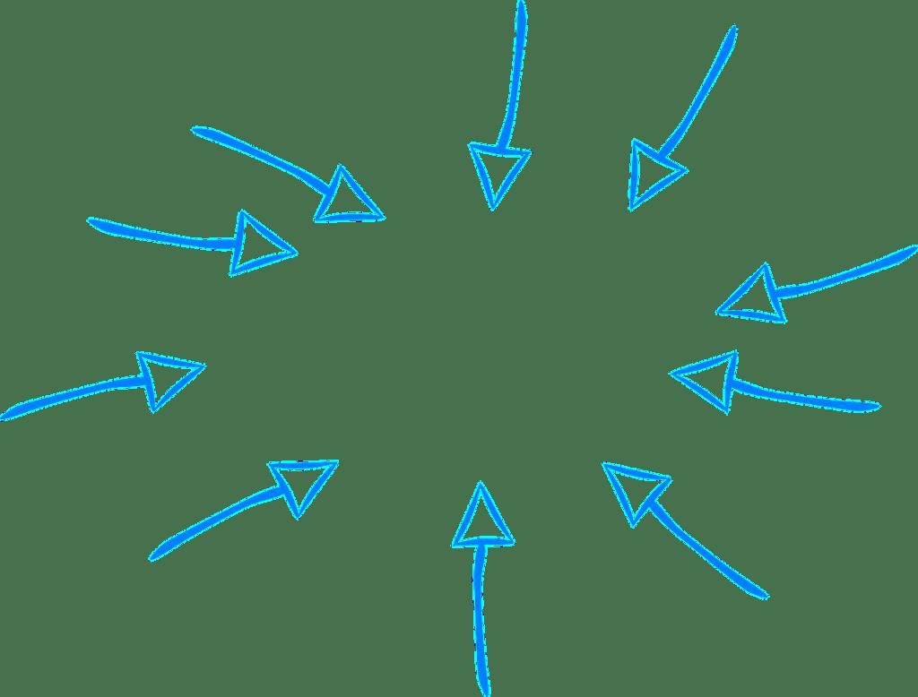 Análisis informe configuración de objetivos de Analytics. Analítica web