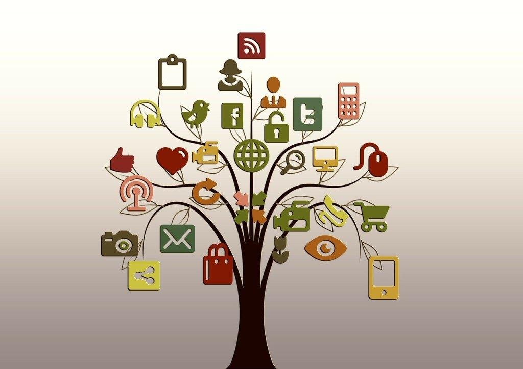 Publicidad en buscadores Mallorca, publicidad en redes sociales mallorca, primeros puestos buscadores y marketing online Mallorca. Adwords Mallorca